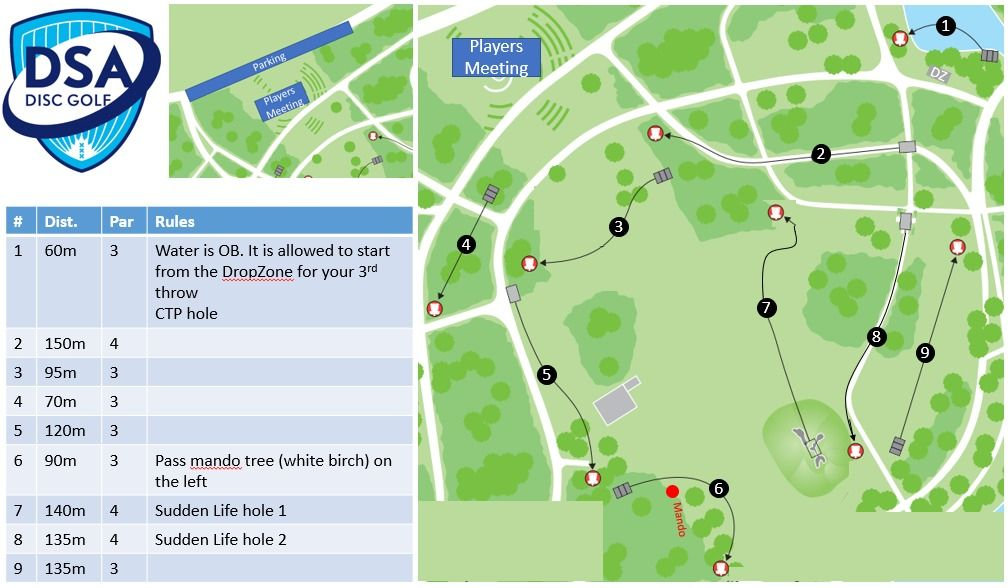Coursemap Sloterpark Amsterdam voor de Grow the Sport tour